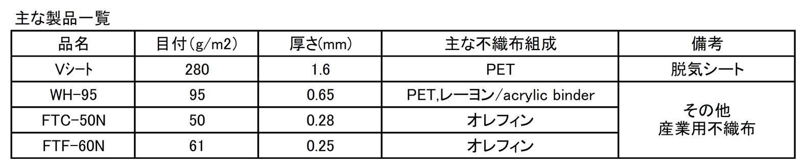 ウレタン防水脱気シート材.jpg