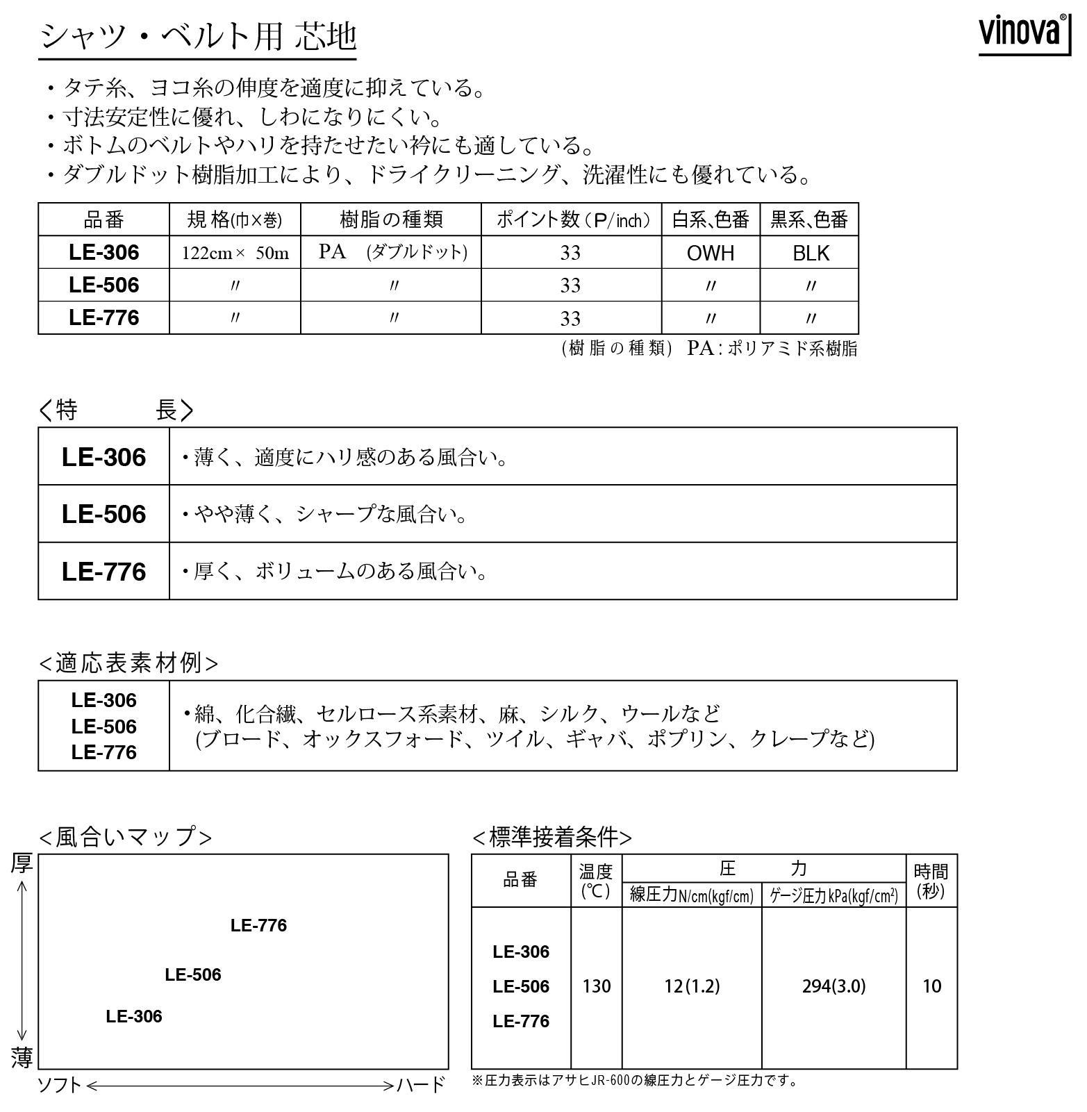 10. シャツ、ベルト用芯地【差替】.jpg