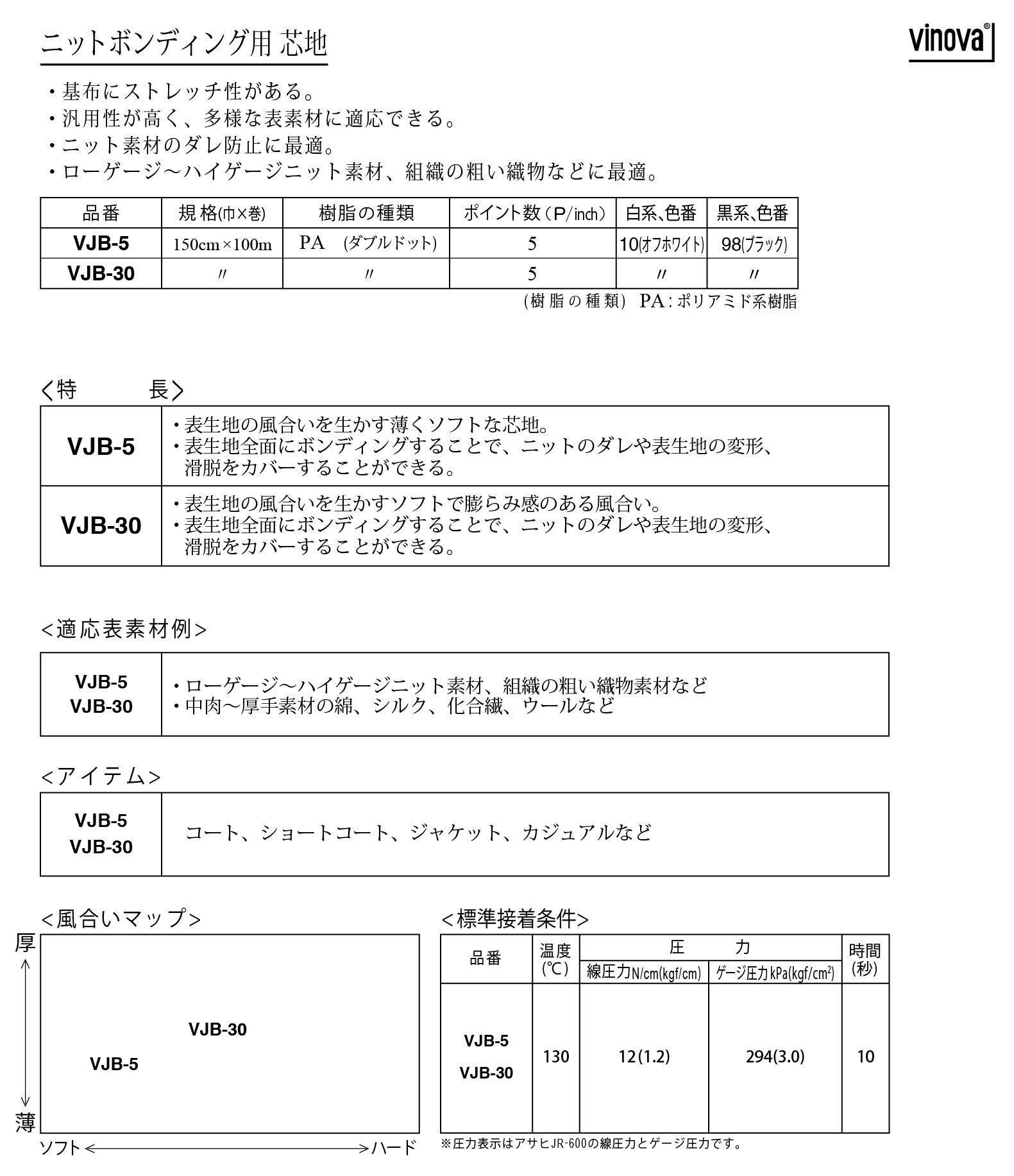 12. ボンディング加工用芯地【差替】.jpg