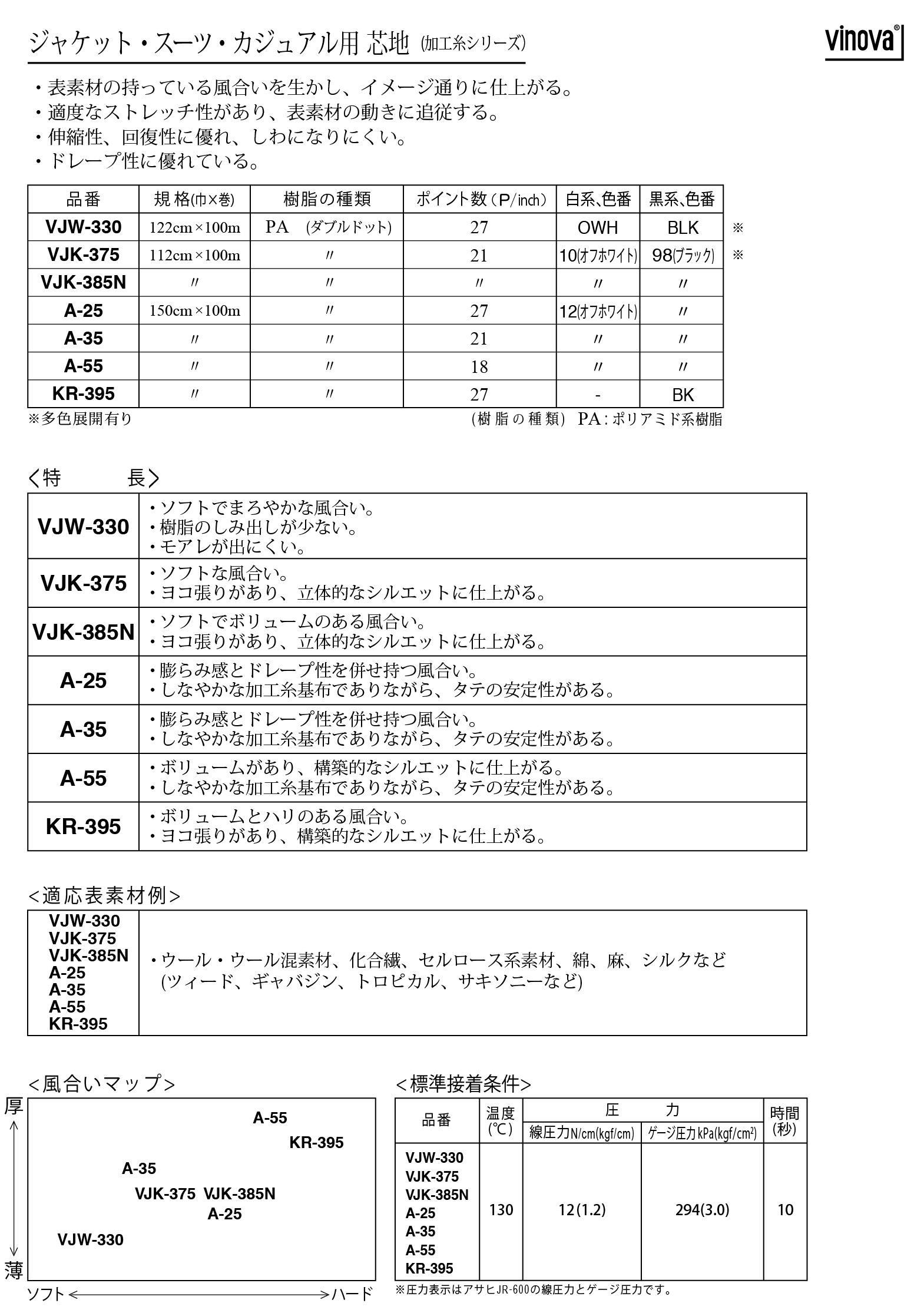 7. ジャケット・スーツ・カジュアル・コート用芯地(加工糸シリーズ)【差替】.jpg