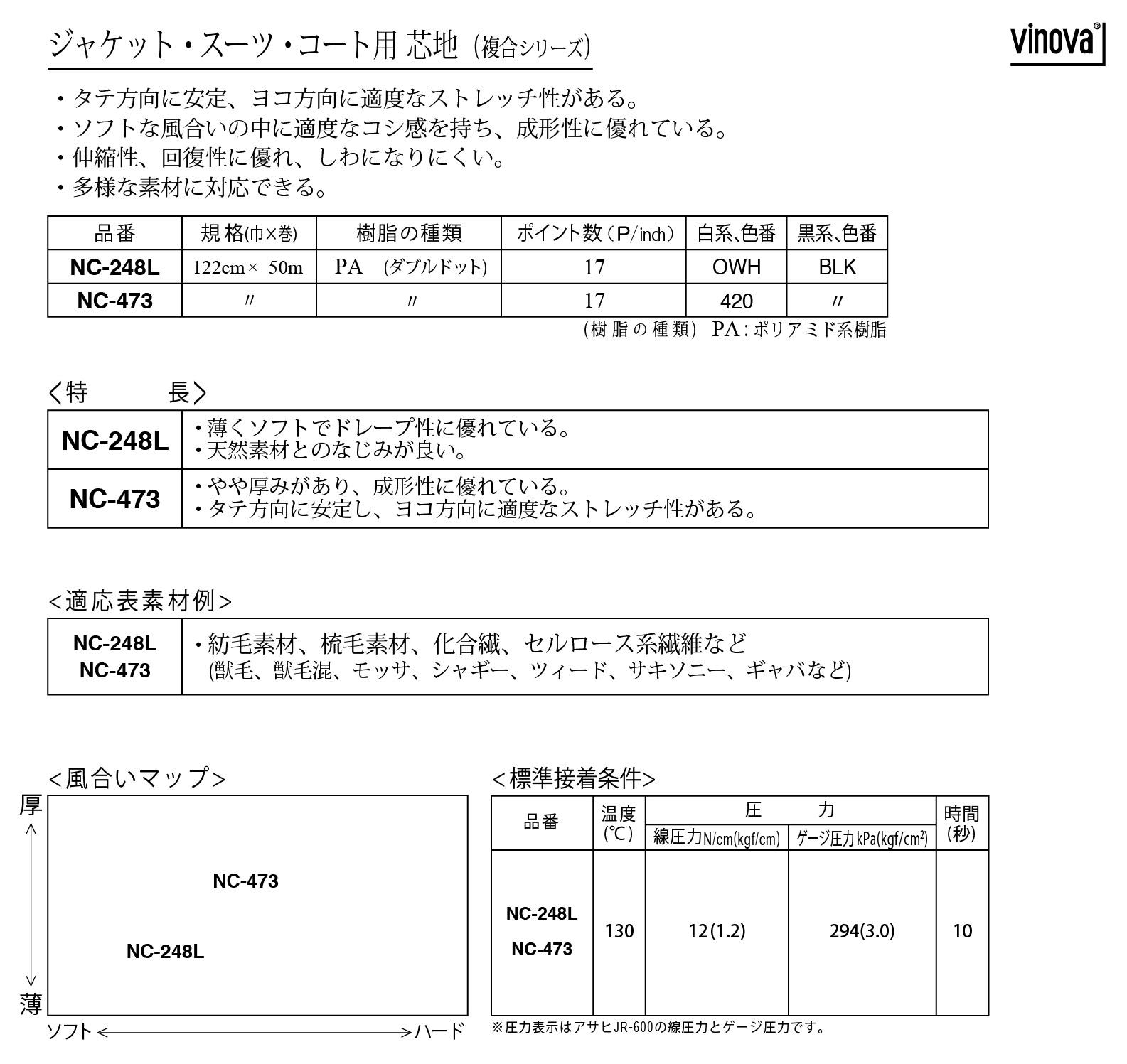 8. ジャケット・スーツ・コート用芯地(複合シリーズ)【差替】.jpg