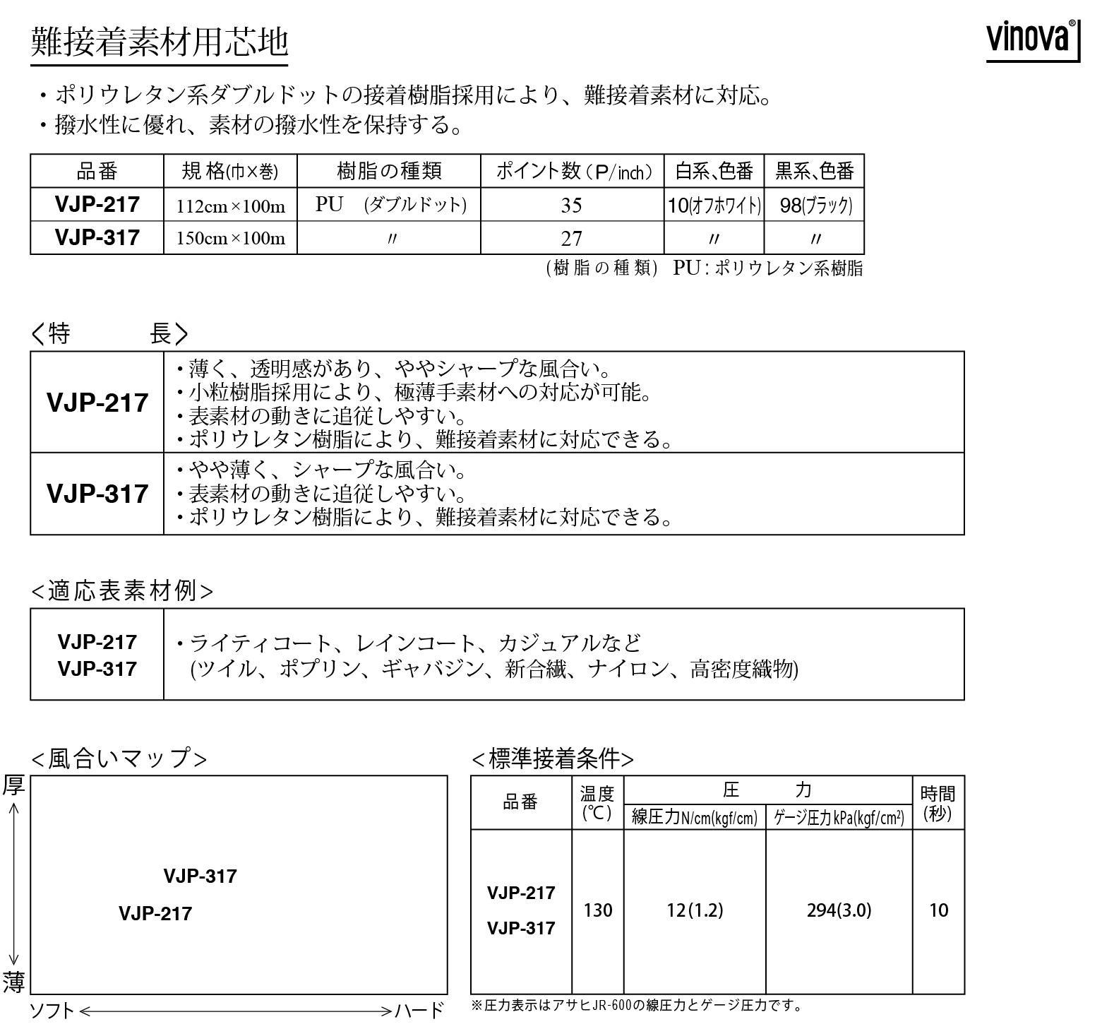 9. 難接着素材用芯地【差替】.jpg